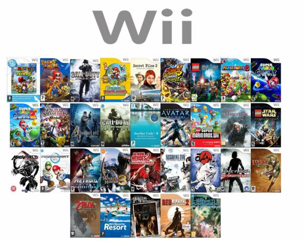 Libero tu Wii