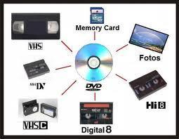 Se Transfieren cintas de VHS a DVD