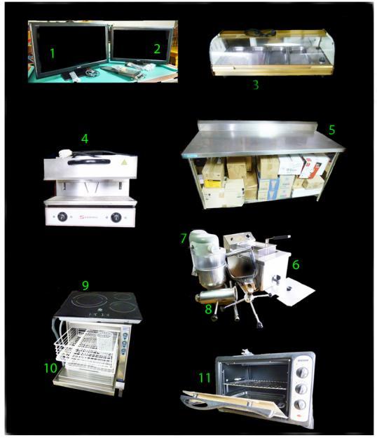 Material hosteleria 257105 mejor precio for Material de hosteleria