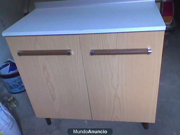 Muebles de cocina en valladolid interesting montador for Muebles de cocina valladolid